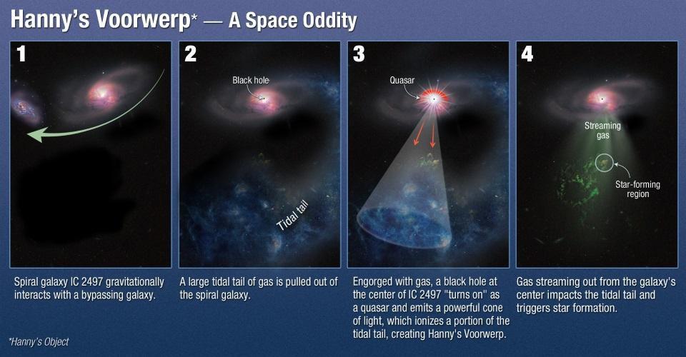 5 способов создать галактику без тёмной материи - 8