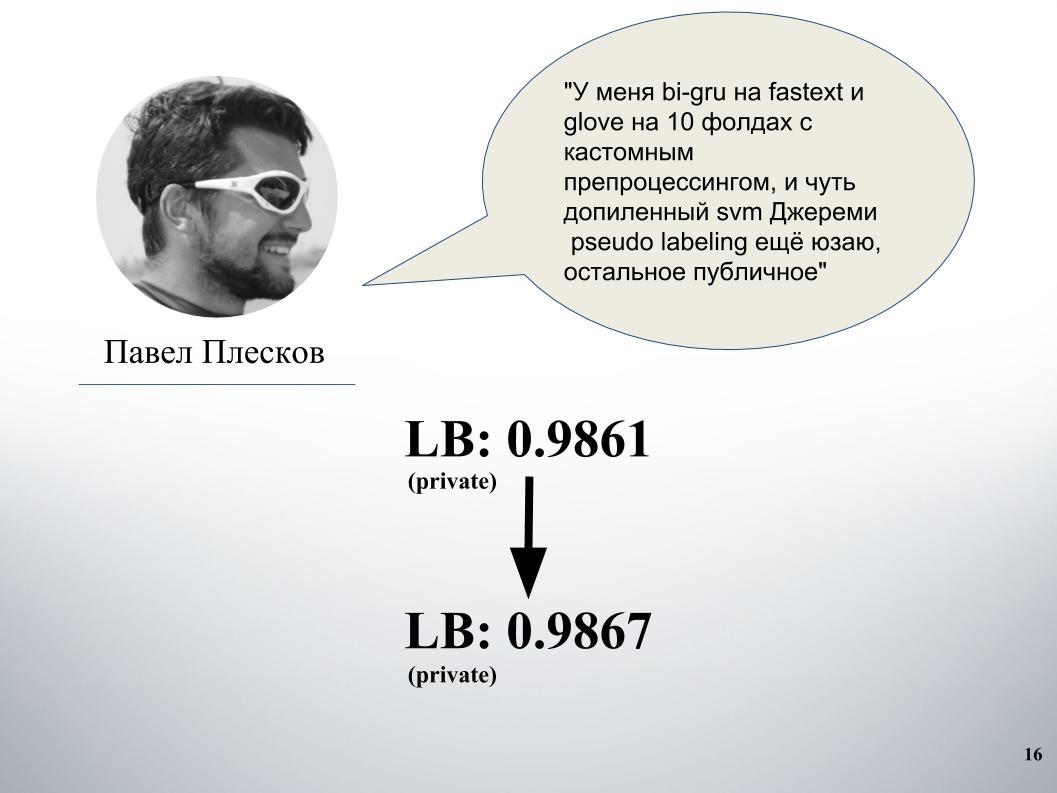 Выявление и классификация токсичных комментариев. Лекция в Яндексе - 11