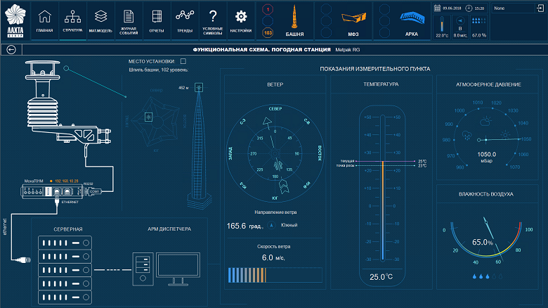 3 000 глаз для искусственного интеллекта. Как устроена система мониторинга конструкций Лахта Центра - 11