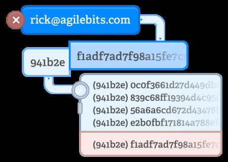 Firefox проверит скомпрометированные пароли методом k-анонимизации - 2