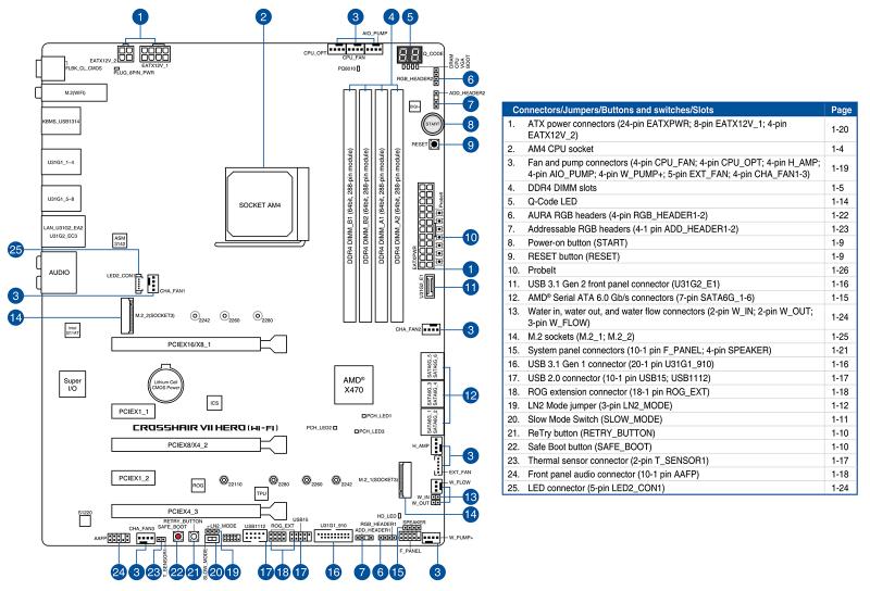 Новая статья: Обзор и тестирование материнской платы ASUS ROG Crosshair VII Hero (WiFi/ac)