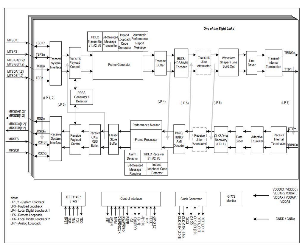 Разработка интерфейсных плат на SoC Xilinx Zynq 7000 для записи речи в аналоговом и цифровом формате - 11