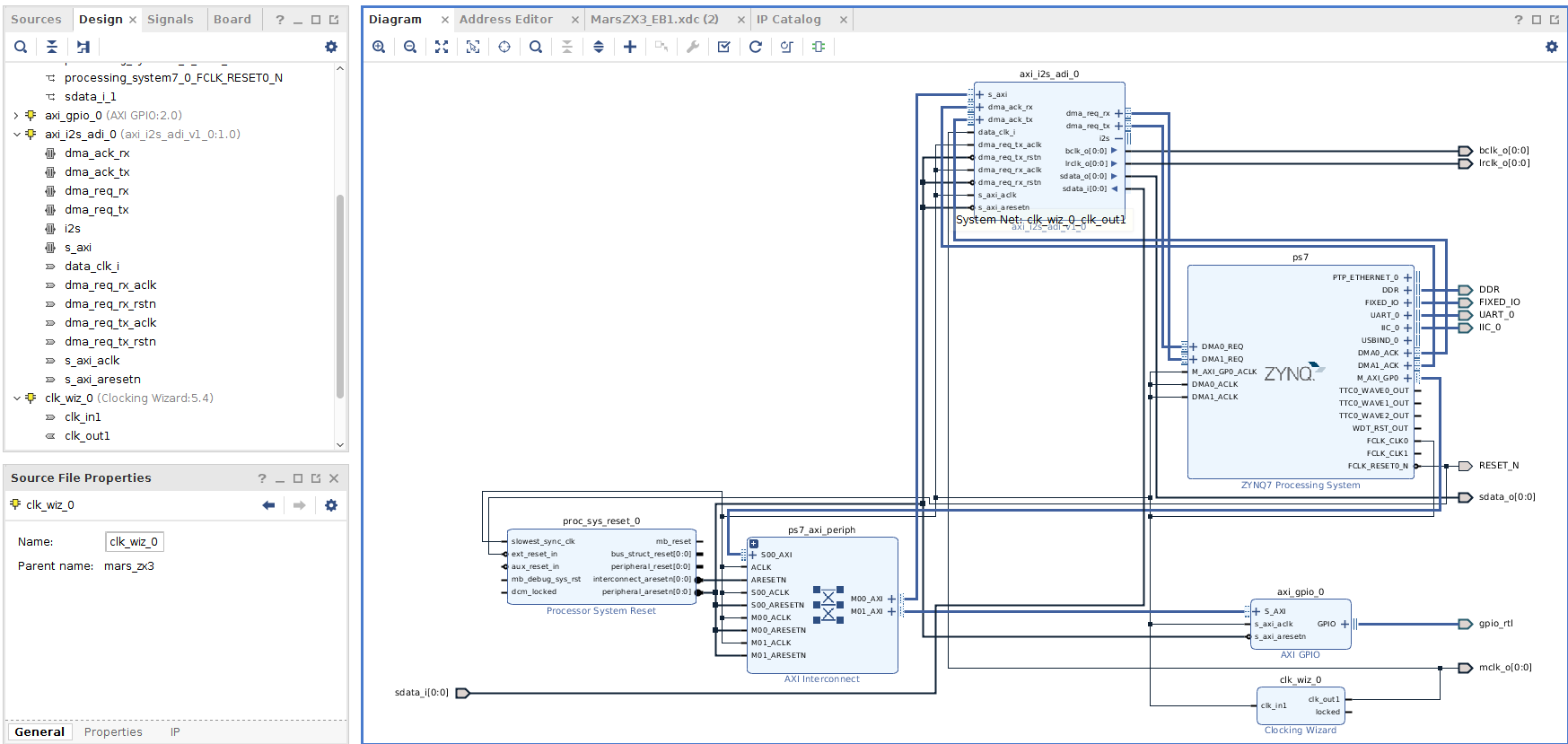 Разработка интерфейсных плат на SoC Xilinx Zynq 7000 для записи речи в аналоговом и цифровом формате - 15