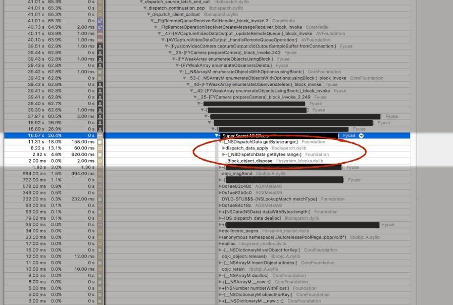 Производительность в iOS — Core Animation, Offscreen Rendering и System Trace. Часть 2 - 14