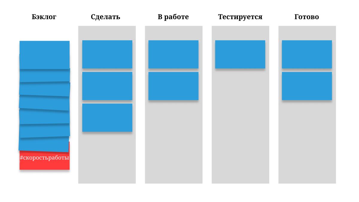 Обеспечение быстрой работы сайта как часть конвейера разработки - 5