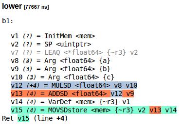 Компилятор Go: язык описания правил SSA оптимизаций - 2