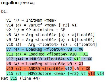 Компилятор Go: язык описания правил SSA оптимизаций - 3