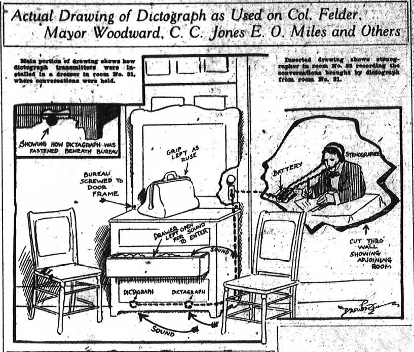 Аудиогаджет специального назначения: Dictograph — от цеха и оперы до первой прослушки, технический шедевр 1907-го года - 10