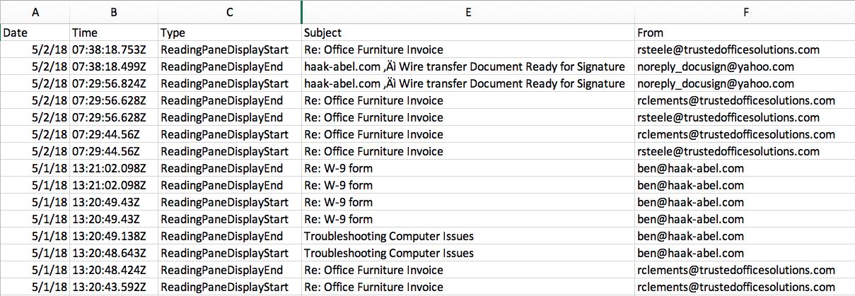 В Office 365 Outlook нашли недокументированные API c подробными логами активности пользователя - 2