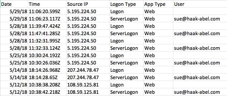 В Office 365 Outlook нашли недокументированные API c подробными логами активности пользователя - 3