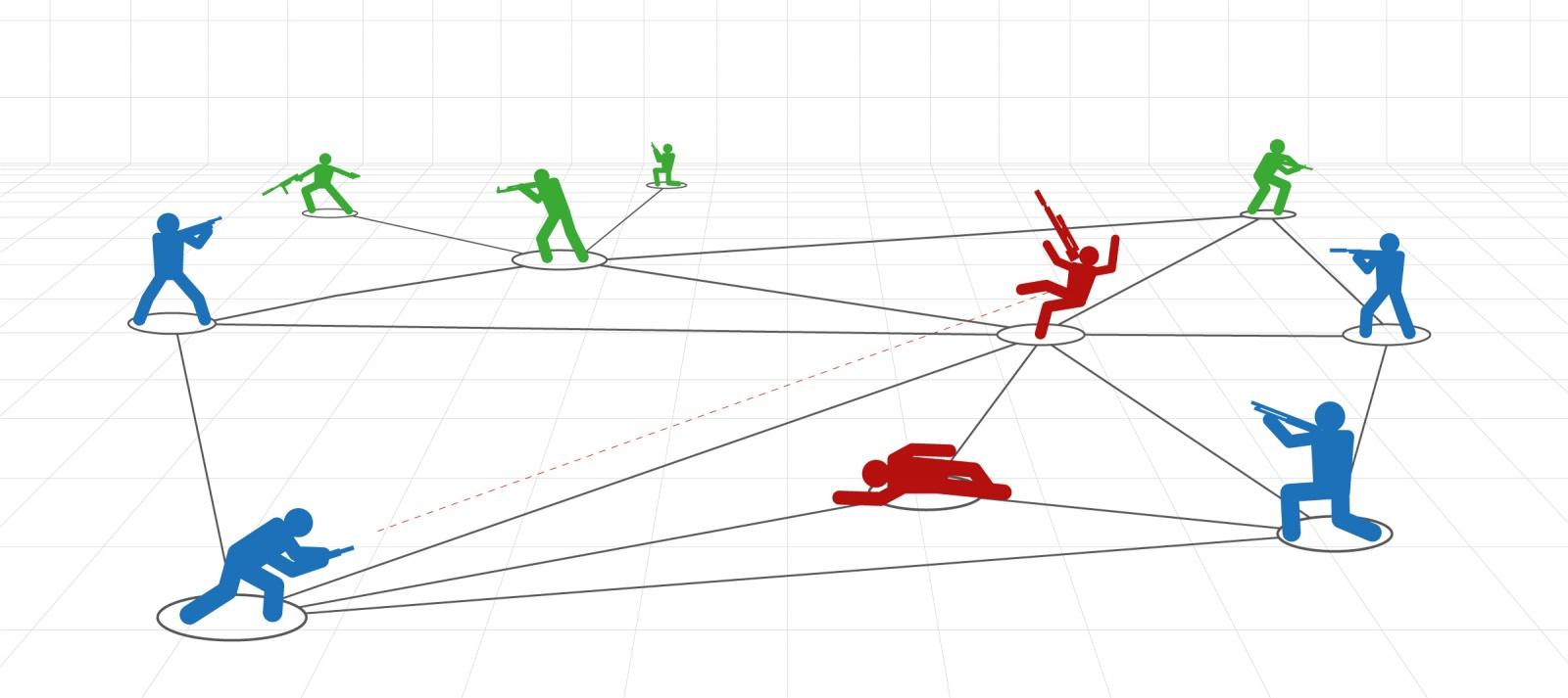 Как мы писали сетевой код мобильного PvP шутера: синхронизация игрока на клиенте - 1