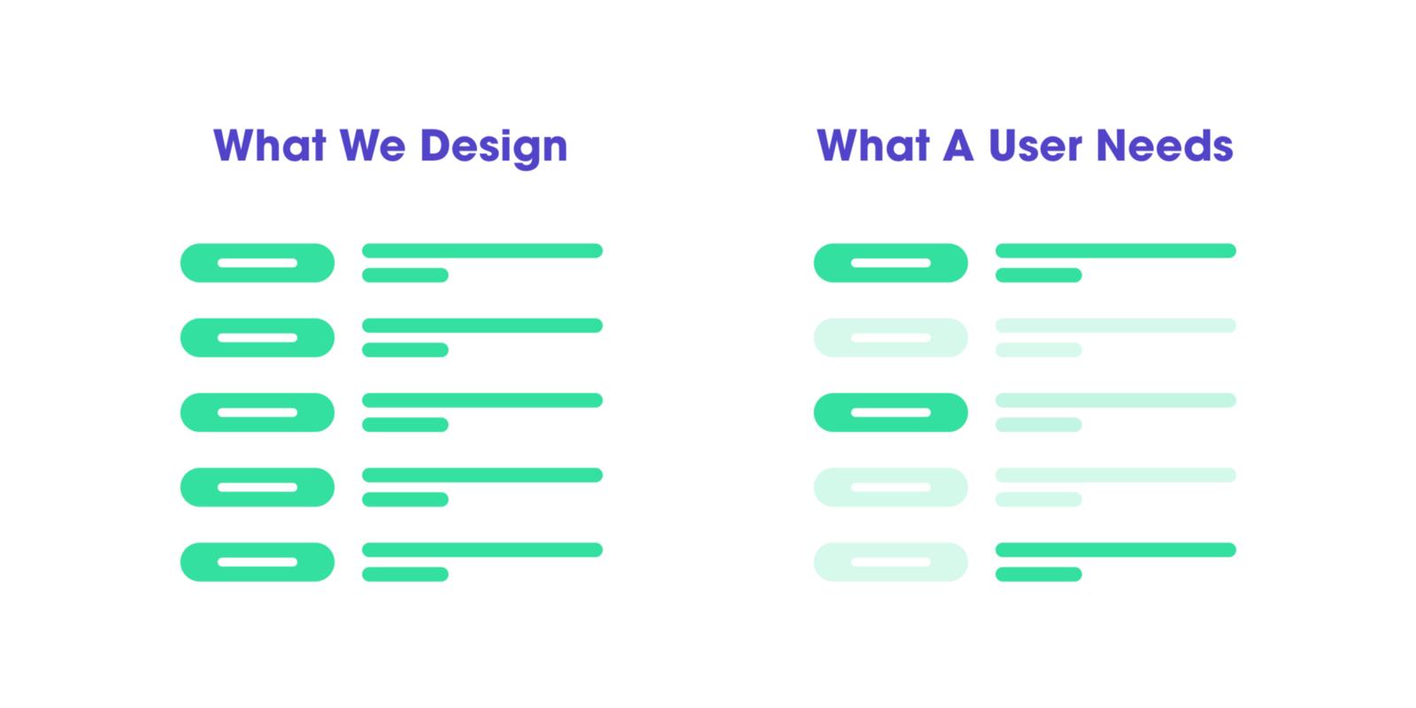 10 мелких ошибок в дизайне, которые мы допускаем до сих пор - 3