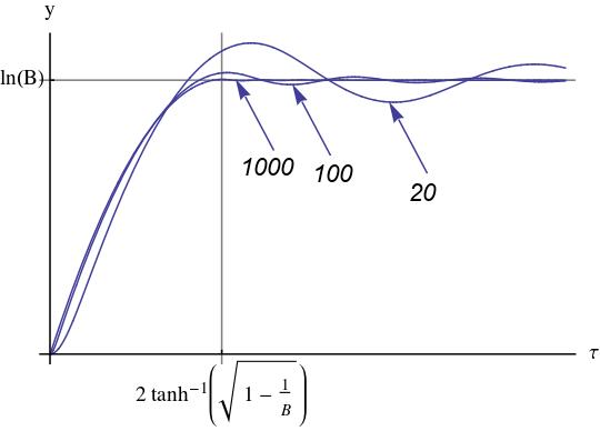 Безразмерный воздушный шар. Утилитарная магия анализа размерностей - 34