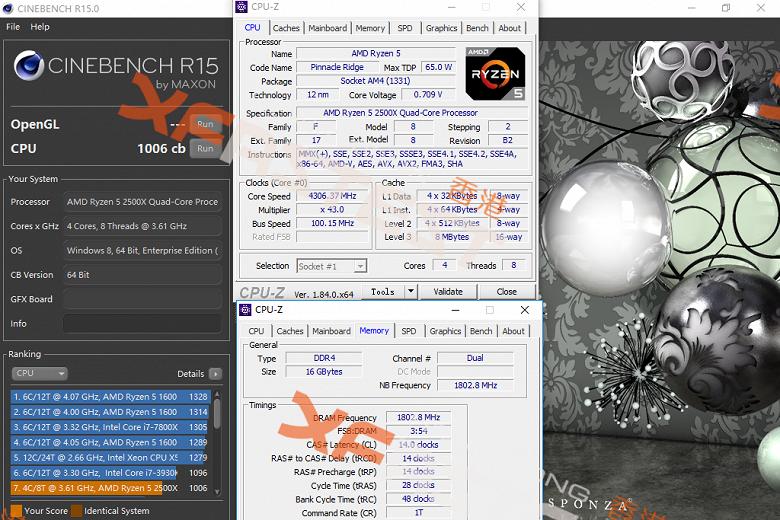 При использовании жидкого азота бюджетный процессор AMD Ryzen 3 2300X можно разогнать до 5,663 ГГц