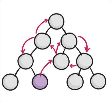 Как организовать общее состояние в react-приложениях без использования библиотек (и зачем нужен mobx) - 1