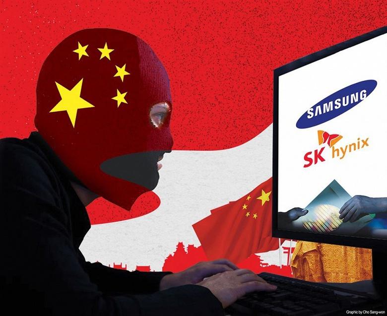 Китай заподозрили в краже интеллектуальной собственности у Samsung и SK Hynix