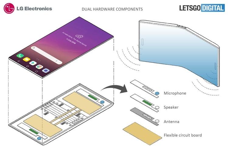 Патентное ведомство рассекретило гибкий смартфон LG