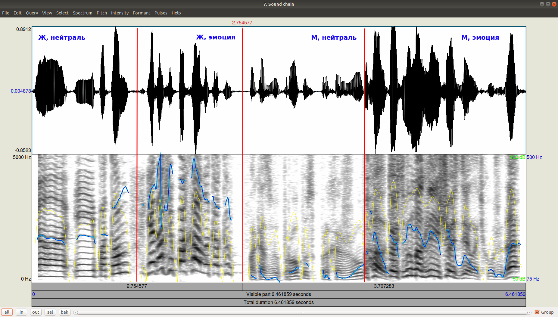 Pitch-tracking, или определение частоты основного тона в речи, на примерах алгоритмов Praat, YAAPT и YIN - 3