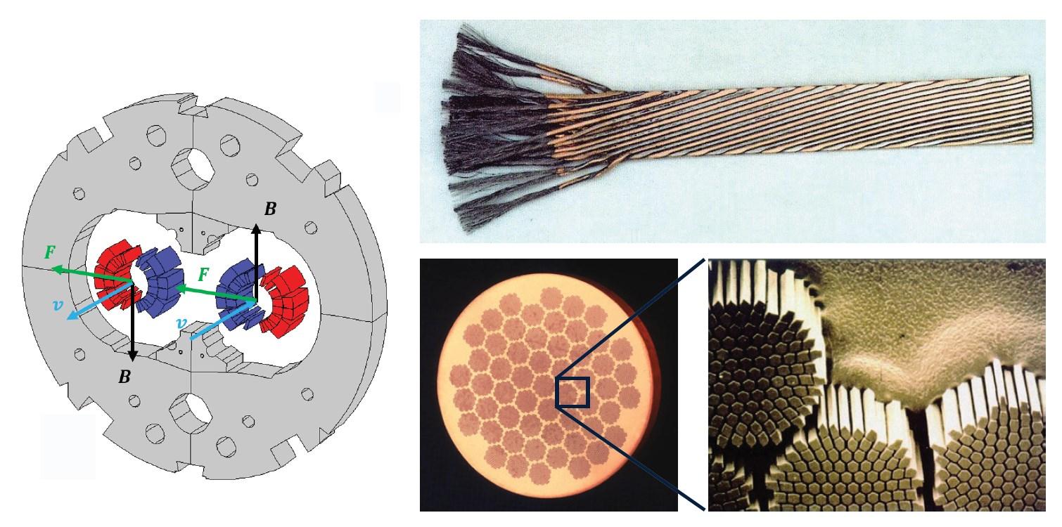 Анализ срывов сверхпроводимости магнитов Большого адронного коллайдера в CERN - 3