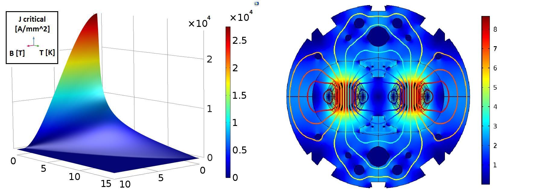 Анализ срывов сверхпроводимости магнитов Большого адронного коллайдера в CERN - 4