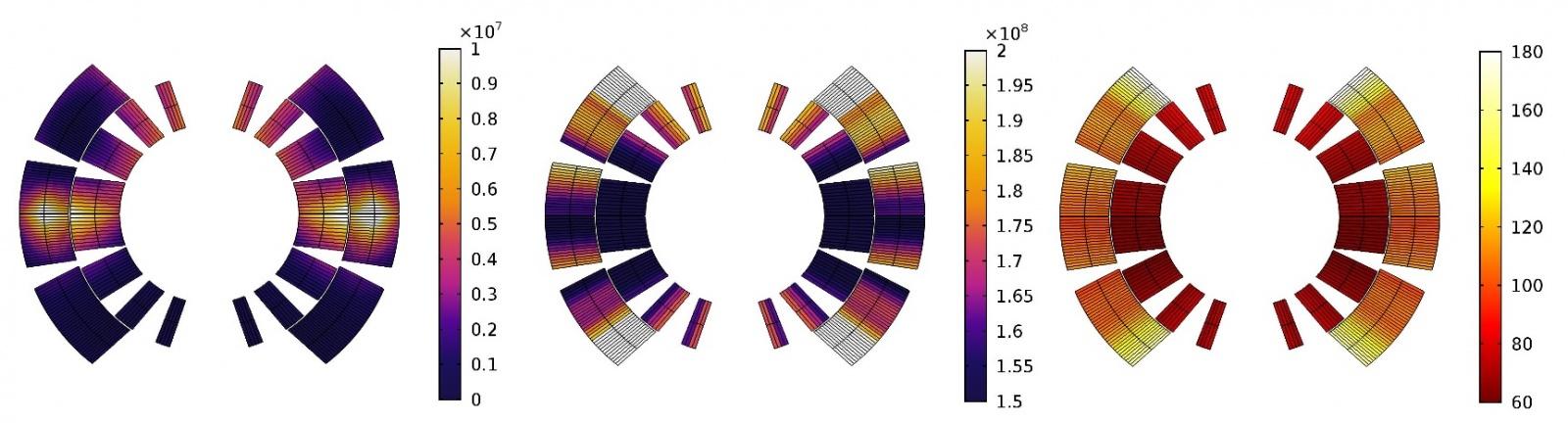 Анализ срывов сверхпроводимости магнитов Большого адронного коллайдера в CERN - 7