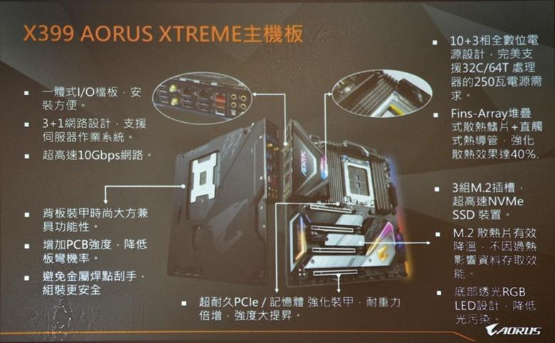 Изображение платы Gigabyte Aorus X399 Extreme подтверждает TDP процессоров AMD Ryzen Threadripper II