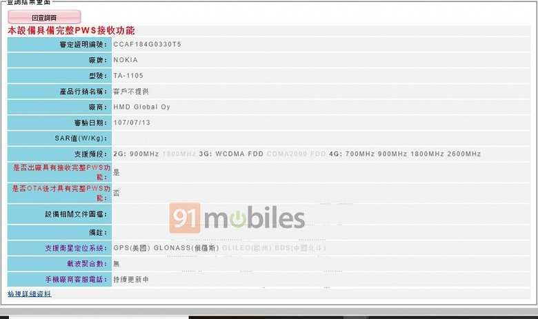 На Тайване сертифицирован загадочный смартфон Nokia TA-1105