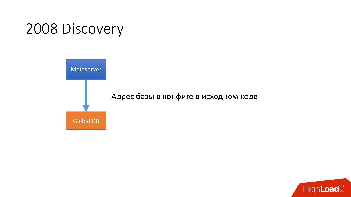Развитие баз данных в Dropbox. Путь от одной глобальной базы MySQL к тысячам серверов - 19