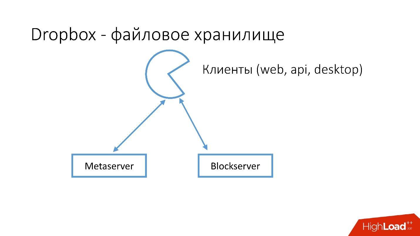 Развитие баз данных в Dropbox. Путь от одной глобальной базы MySQL к тысячам серверов - 2