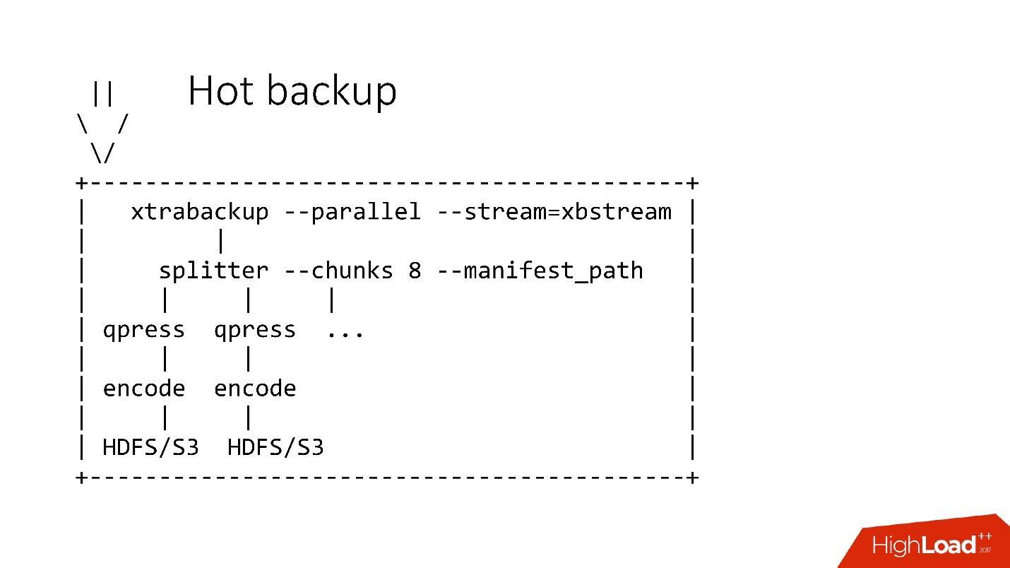 Развитие баз данных в Dropbox. Путь от одной глобальной базы MySQL к тысячам серверов - 34