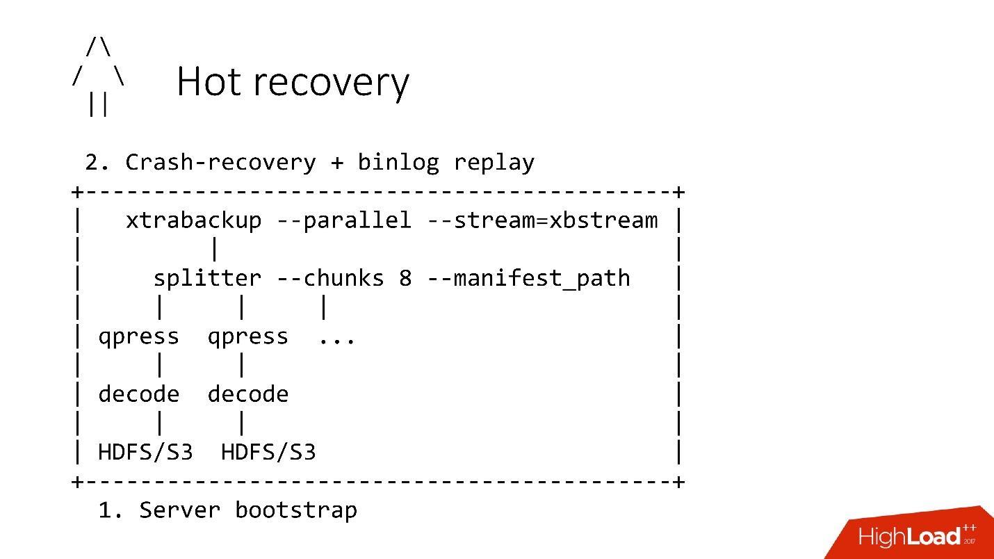 Развитие баз данных в Dropbox. Путь от одной глобальной базы MySQL к тысячам серверов - 35