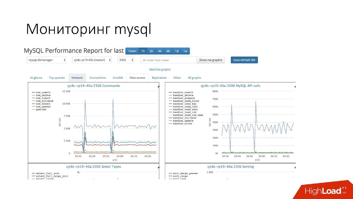 Развитие баз данных в Dropbox. Путь от одной глобальной базы MySQL к тысячам серверов - 44
