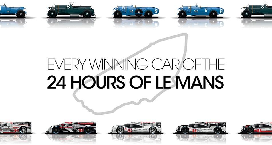 Все победители «24 часов Ле-Мана» в одном видео