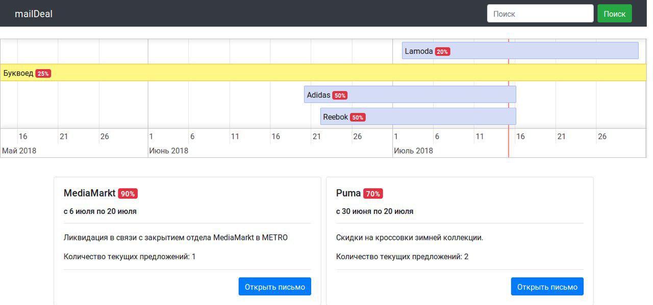 Зов Даты, или Как прошел второй хакатон Почты Mail.Ru - 6