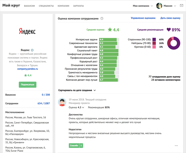 Где и как разработчики оценивают своих работодателей? Сервисы оценки компаний в ИТ-индустрии - 8