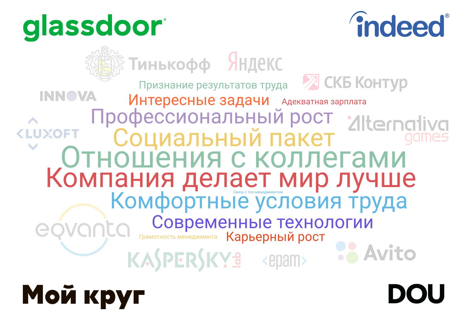 Где и как разработчики оценивают своих работодателей? Сервисы оценки компаний в ИТ-индустрии - 1