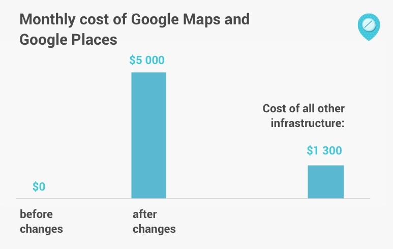 Прощай, Google Maps - 3