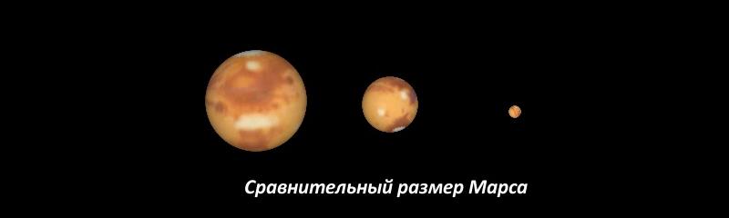 Сравнение видимых размеров Марса на различных расстояниях от Земли (при наблюдении в телескоп):левое изображение - во время великого противостояниясреднее - во время обычного противостоянияправое - вблизи верхнего соединения с Солнцем, в наибольшем удалении от Земли.