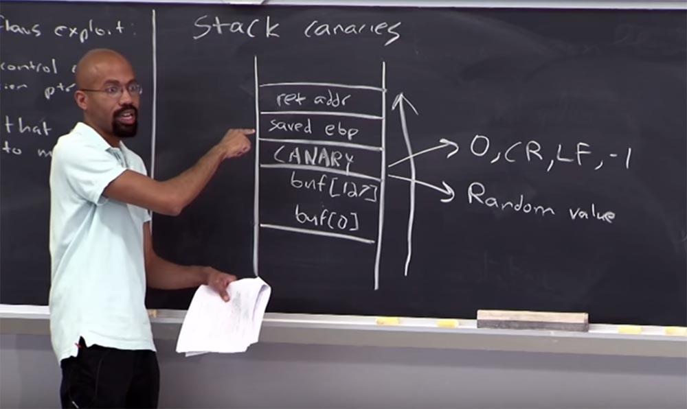 Курс MIT «Безопасность компьютерных систем». Лекция 2: «Контроль хакерских атак», часть 2 - 6