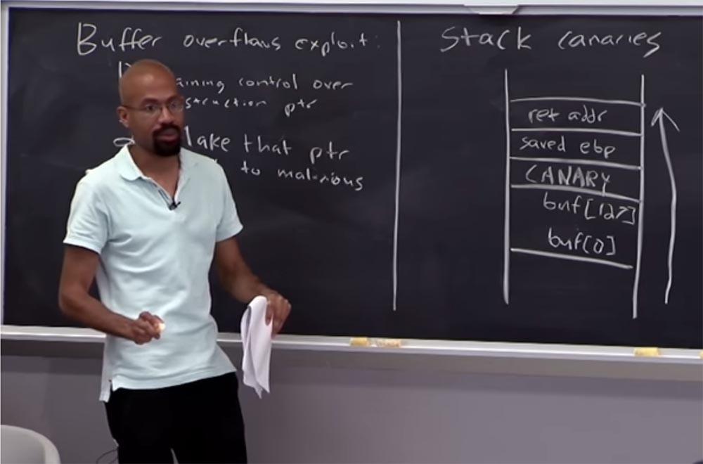 Курс MIT «Безопасность компьютерных систем». Лекция 2: «Контроль хакерских атак», часть 2 - 1