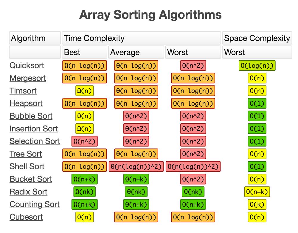 Памятки по искусственному интеллекту, машинному обучению, глубокому обучению и большим данным - 27