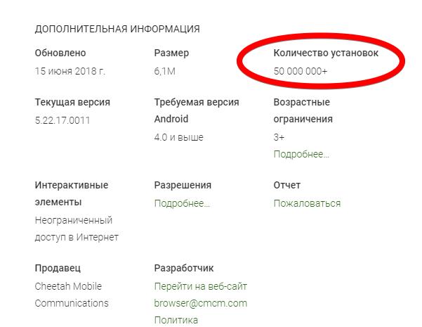 CM Browser