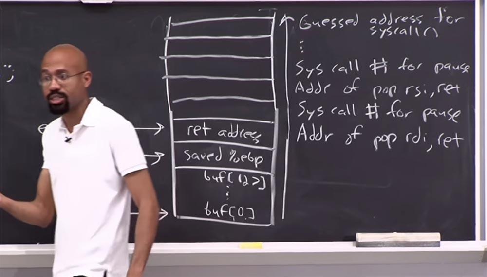 Курс MIT «Безопасность компьютерных систем». Лекция 3: «Переполнение буфера: эксплойты и защита», часть 3 - 7