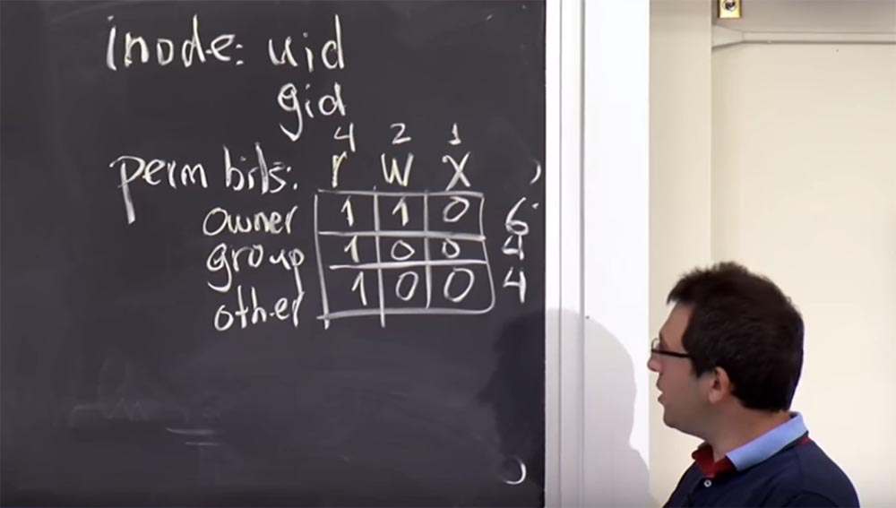 Курс MIT «Безопасность компьютерных систем». Лекция 4: «Разделение привилегий», часть 1 - 8