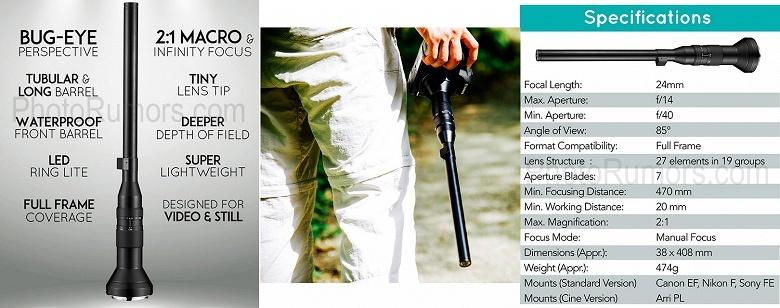 Laowa готовит к выпуску полнокадровый макрообъектив длиной 408 мм