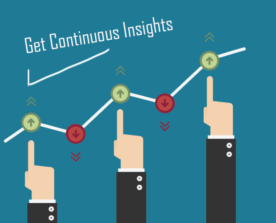 continuous insights