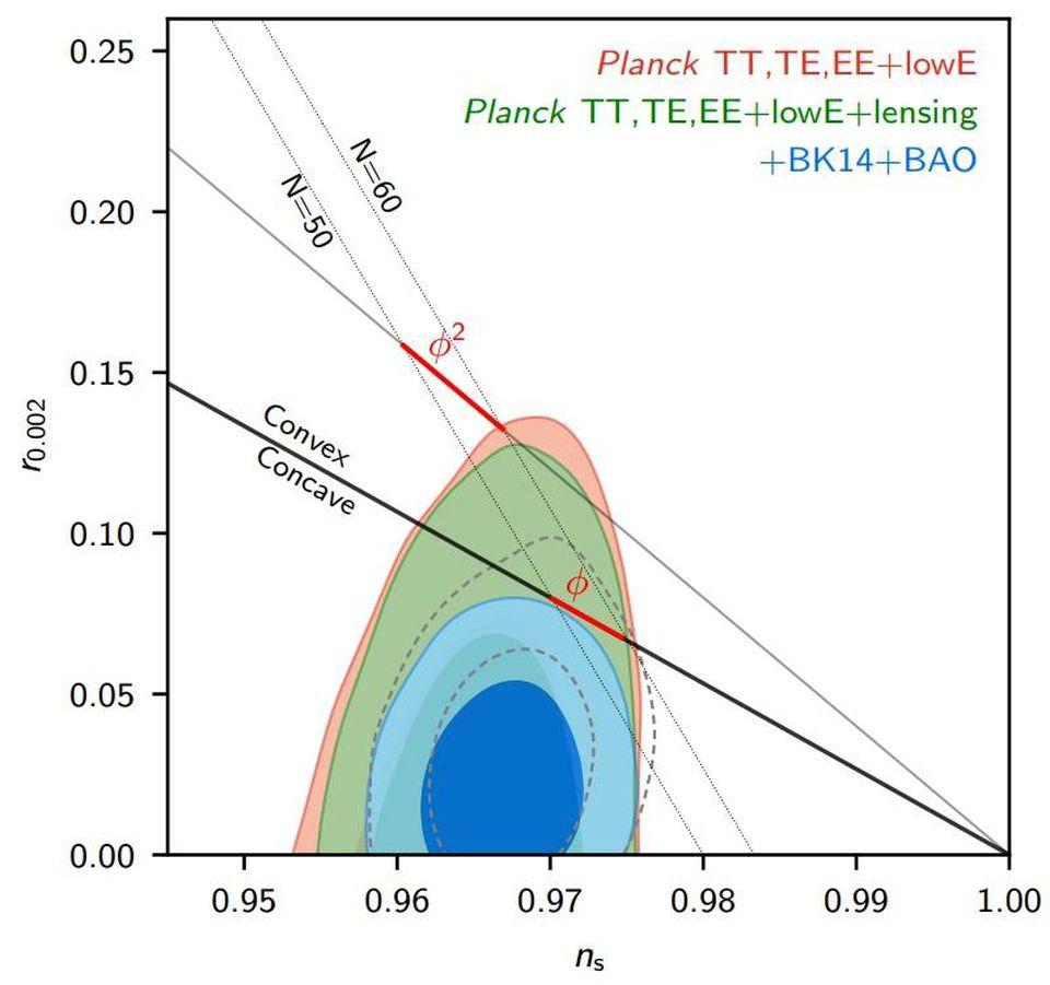 Как астрономический спутник Планк навсегда изменил наше представление о Вселенной - 11