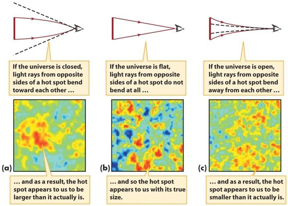 Как астрономический спутник Планк навсегда изменил наше представление о Вселенной - 5