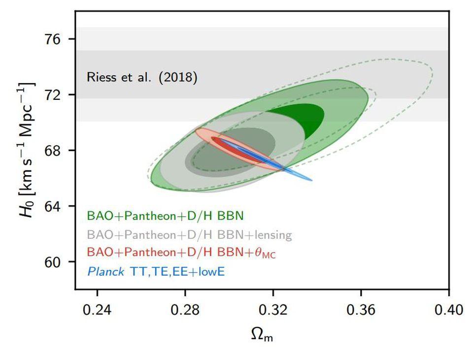 Как астрономический спутник Планк навсегда изменил наше представление о Вселенной - 6