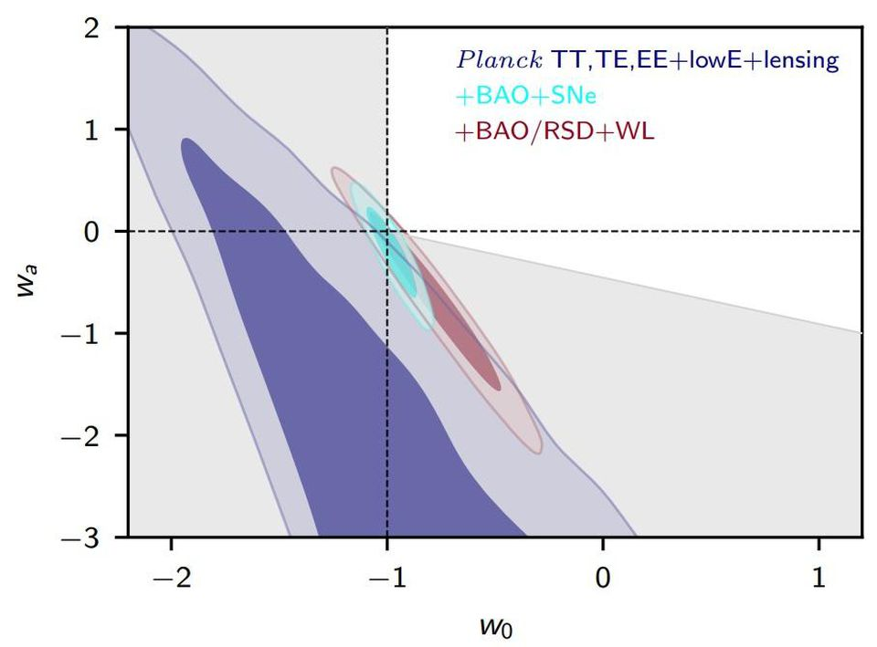Как астрономический спутник Планк навсегда изменил наше представление о Вселенной - 9